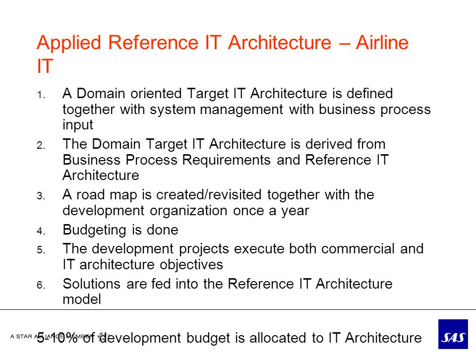 Applied Reference IT Architecture – Airline IT 1.