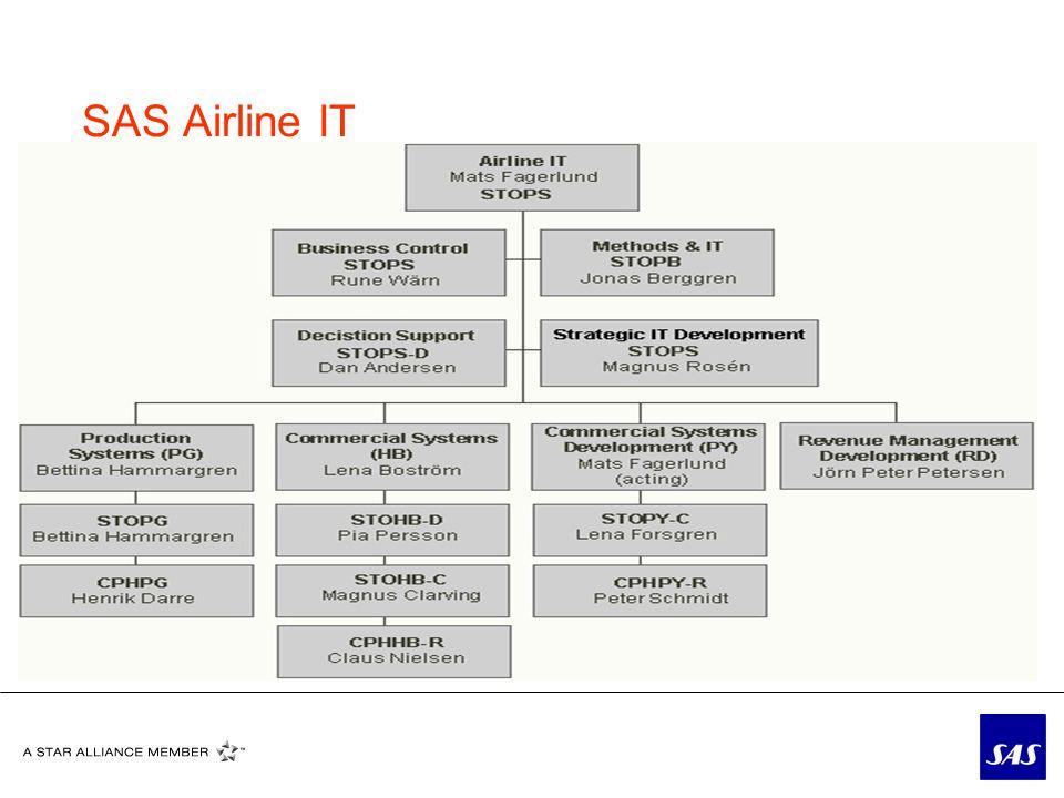 SAS Airline IT