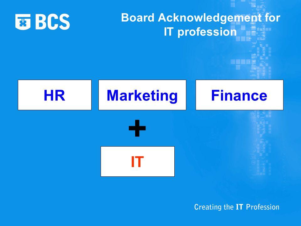 Board Acknowledgement for IT profession HRMarketingFinance + IT