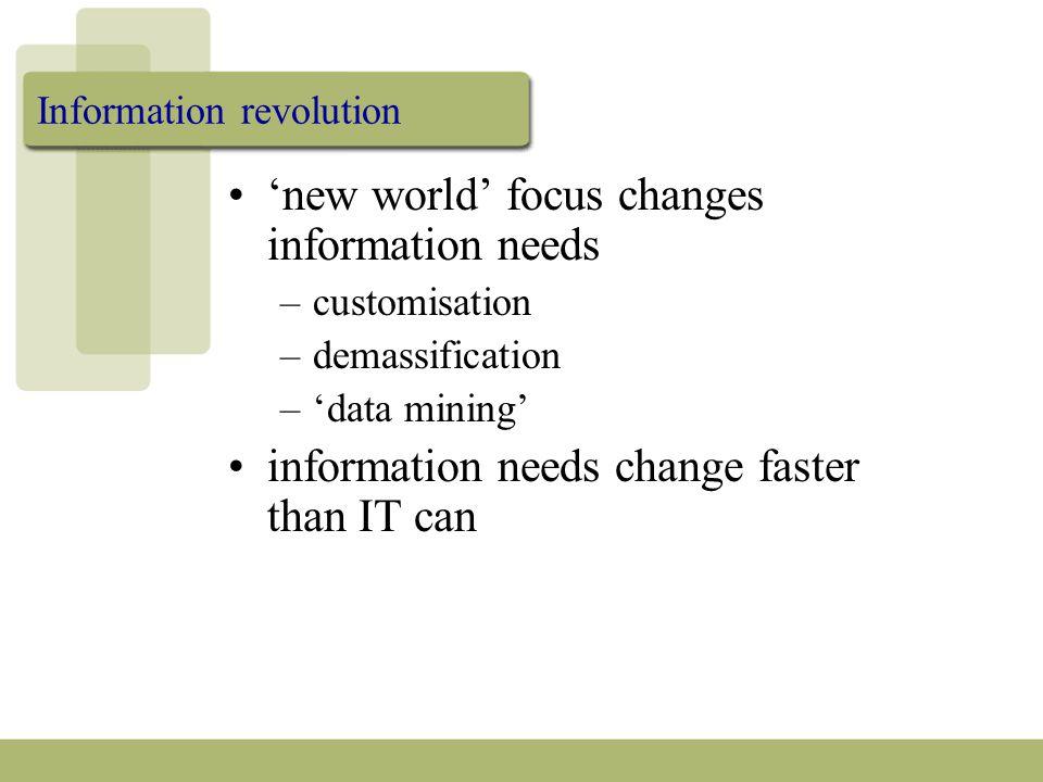 Information revolution 'new world' focus changes information needs –customisation –demassification –'data mining' information needs change faster than