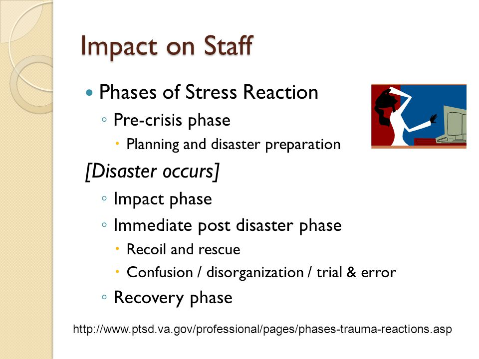 Impact on Staff Phases of Stress Reaction ◦ Pre-crisis phase  Planning and disaster preparation [Disaster occurs] ◦ Impact phase ◦ Immediate post disaster phase  Recoil and rescue  Confusion / disorganization / trial & error ◦ Recovery phase
