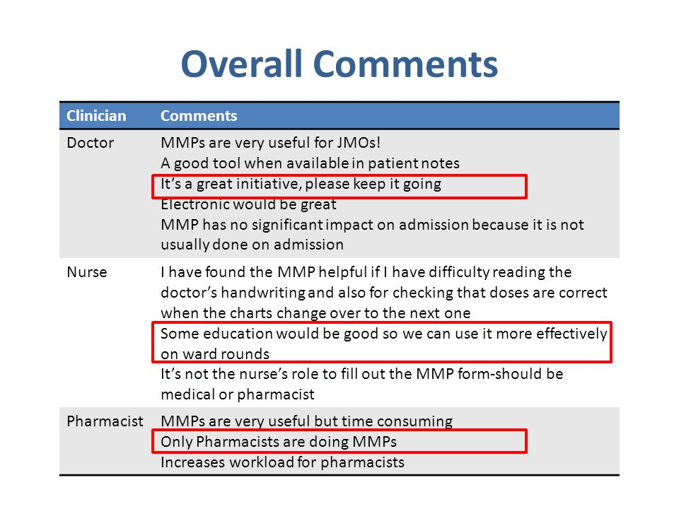 Overall Comments ClinicianComments DoctorMMPs are very useful for JMOs.