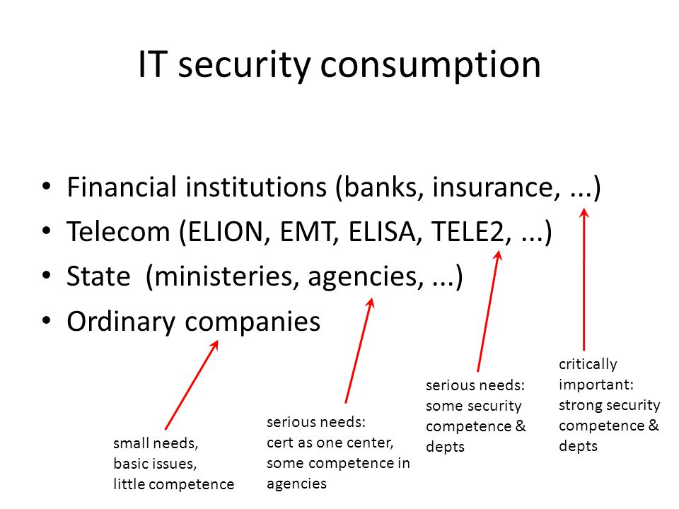 IT security consumption Financial institutions (banks, insurance,...) Telecom (ELION, EMT, ELISA, TELE2,...) State (ministeries, agencies,...) Ordinary companies small needs, basic issues, little competence serious needs: cert as one center, some competence in agencies serious needs: some security competence & depts critically important: strong security competence & depts