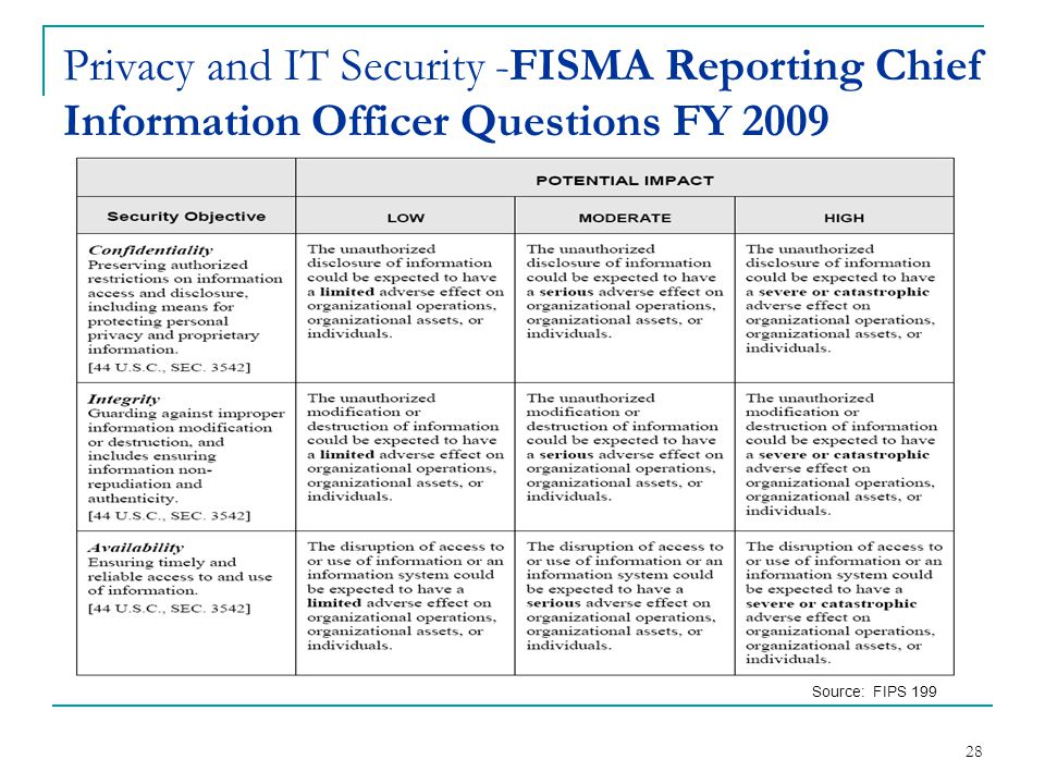 28 Privacy and IT Security -FISMA Reporting Chief Information Officer Questions FY 2009 Source: FIPS 199