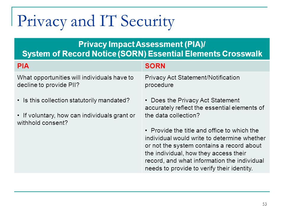 53 Privacy and IT Security Privacy Impact Assessment (PIA)/ System of Record Notice (SORN) Essential Elements Crosswalk PIASORN What opportunities will individuals have to decline to provide PII.