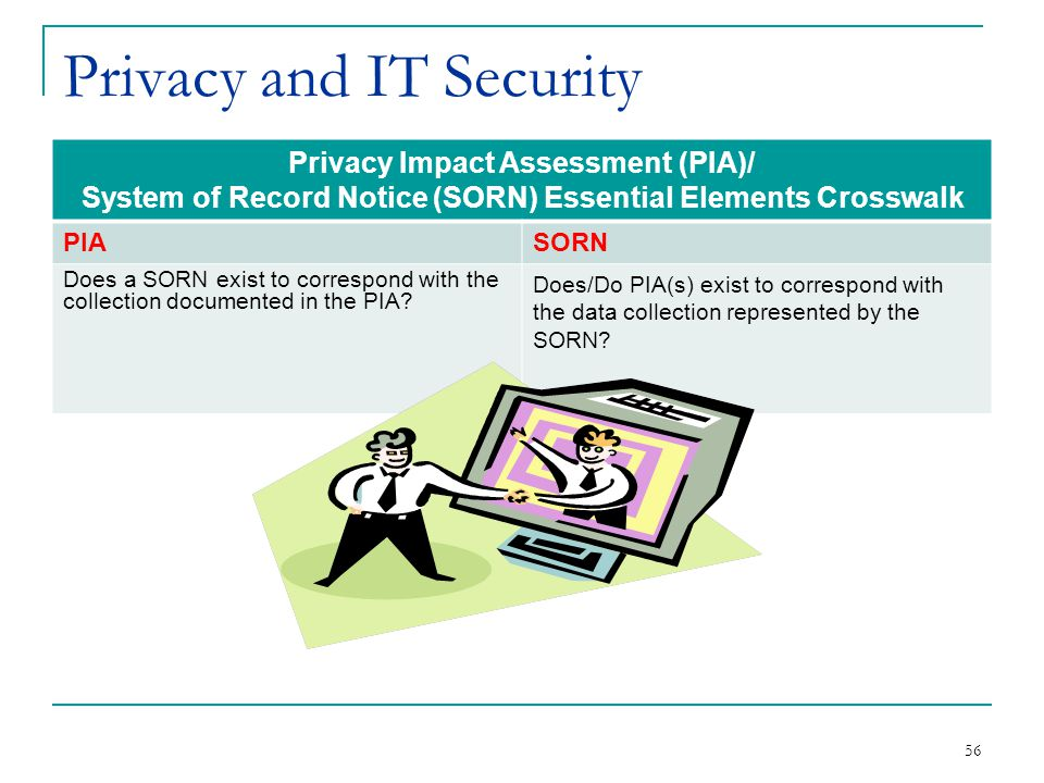 56 Privacy and IT Security Privacy Impact Assessment (PIA)/ System of Record Notice (SORN) Essential Elements Crosswalk PIASORN Does a SORN exist to correspond with the collection documented in the PIA.