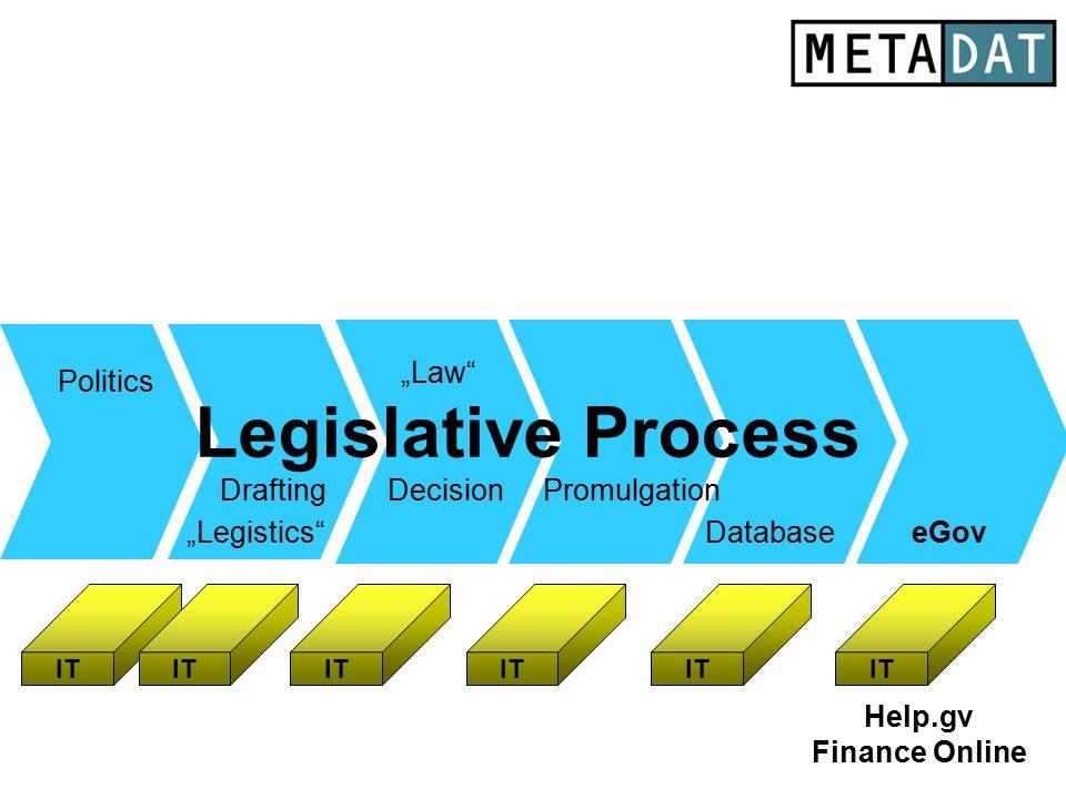 "Legislative Process Drafting Database Politics eGov DecisionPromulgation ""Legistics"" ""Law"" IT Help.gv Finance Online"
