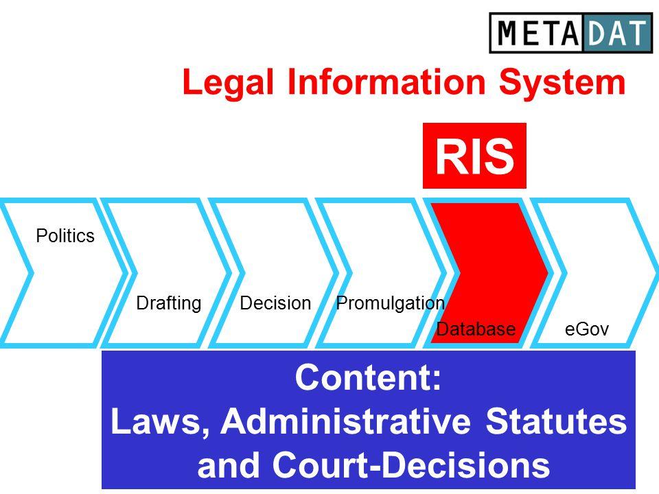 Drafting Database Politics eGov DecisionPromulgation Content: Laws, Administrative Statutes and Court-Decisions RIS Legal Information System