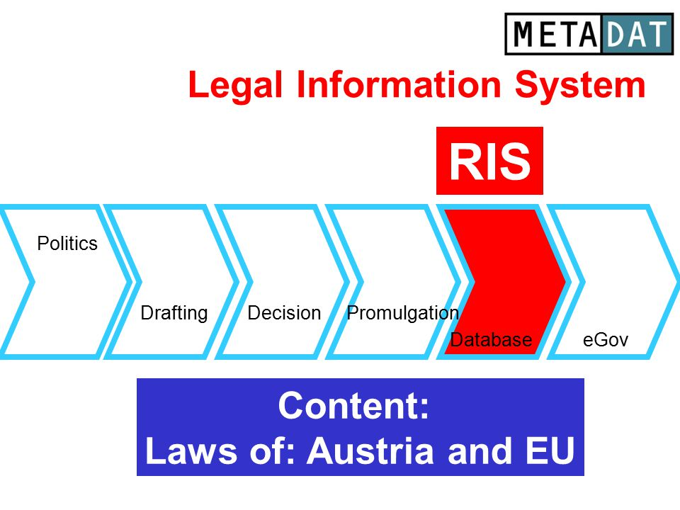 Drafting Database Politics eGov DecisionPromulgation Content: Laws of: Austria and EU RIS Legal Information System