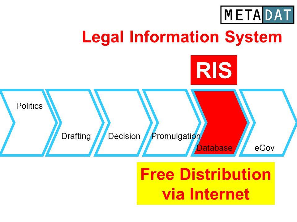Drafting Database Politics eGov DecisionPromulgation Free Distribution via Internet RIS Legal Information System