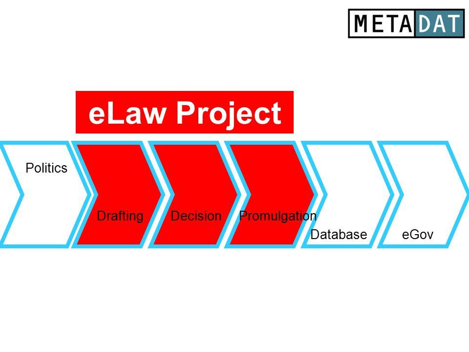 Drafting Database Politics eGov DecisionPromulgation eLaw Project