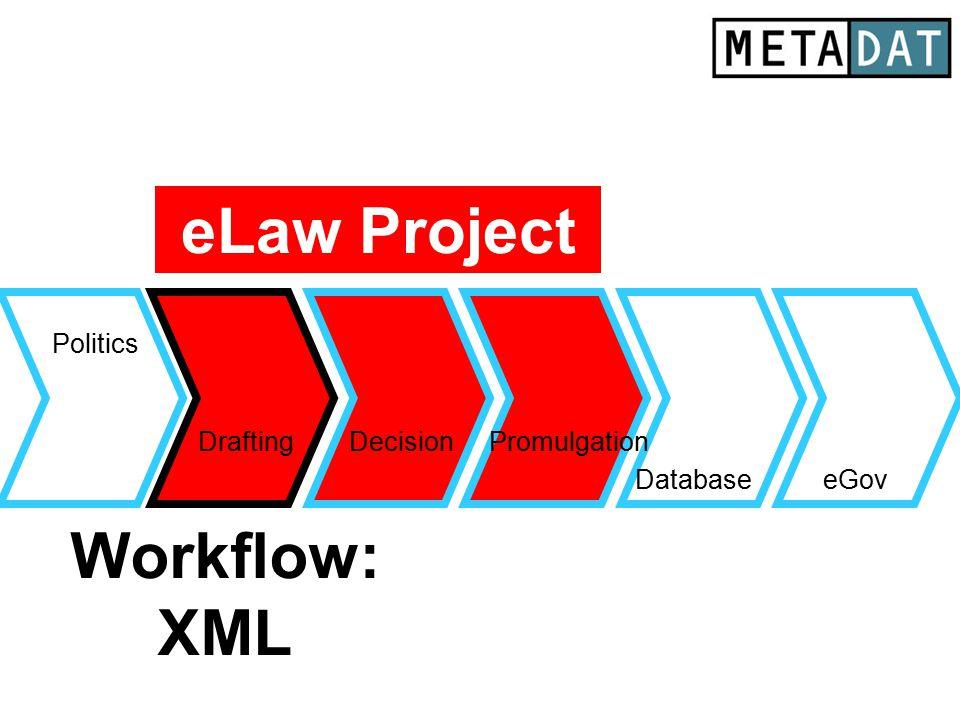 Drafting Database Politics eGov DecisionPromulgation Workflow: XML eLaw Project
