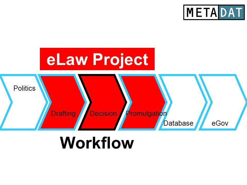 Drafting Database Politics eGov DecisionPromulgation Workflow eLaw Project