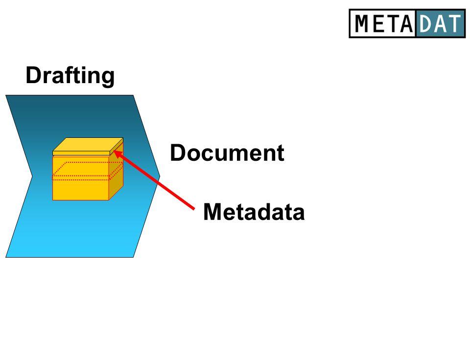 Document x Metadata Drafting