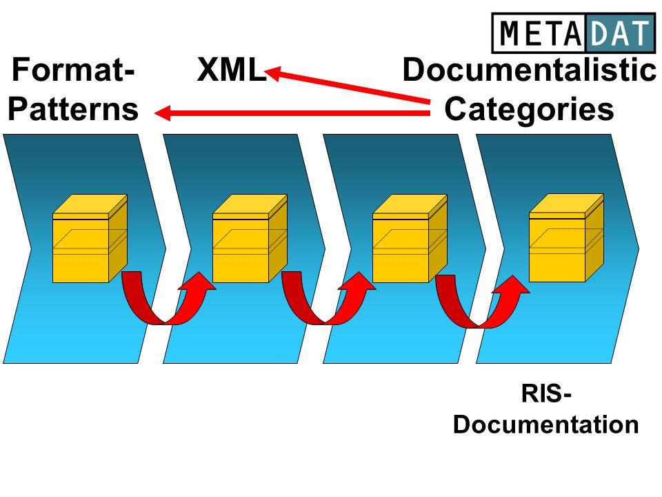 XMLDocumentalistic Categories Format- Patterns RIS- Documentation xxx x