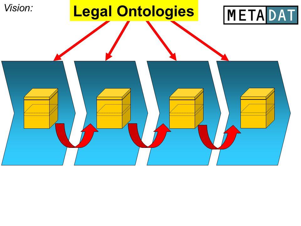 xxx x Legal Ontologies Vision: