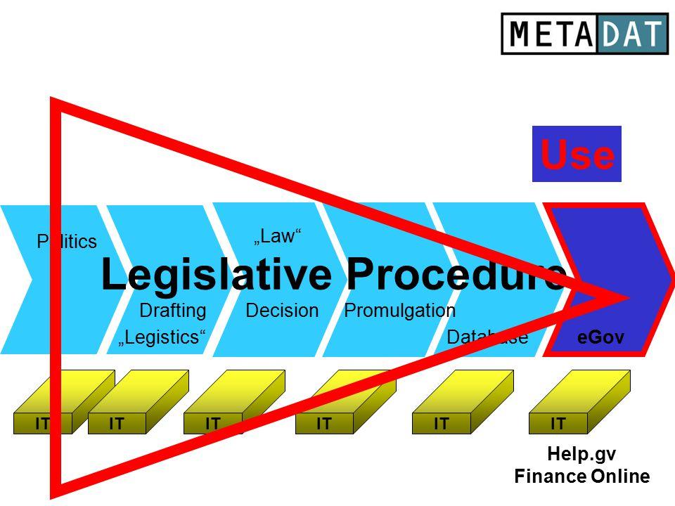 "Legislative Procedure Drafting Database Politics eGov DecisionPromulgation ""Legistics"" ""Law"" IT Help.gv Finance Online Use"