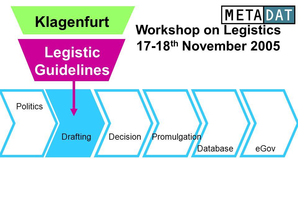 Drafting Database Politics eGov Promulgation Klagenfurt Workshop on Legistics 17-18 th November 2005 Legistic Guidelines Decision