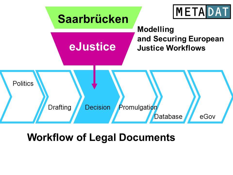 Drafting Database Politics eGov Promulgation Workflow of Legal Documents eJustice Saarbrücken Modelling and Securing European Justice Workflows Decisi
