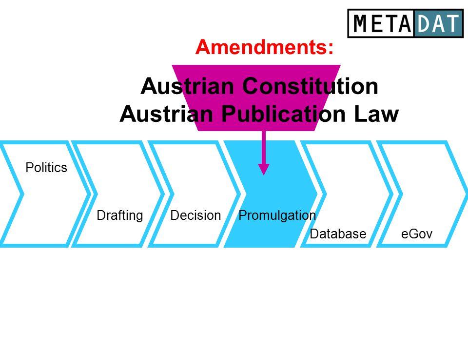 Drafting Database Politics eGov DecisionPromulgation Amendments: Austrian Constitution Austrian Publication Law
