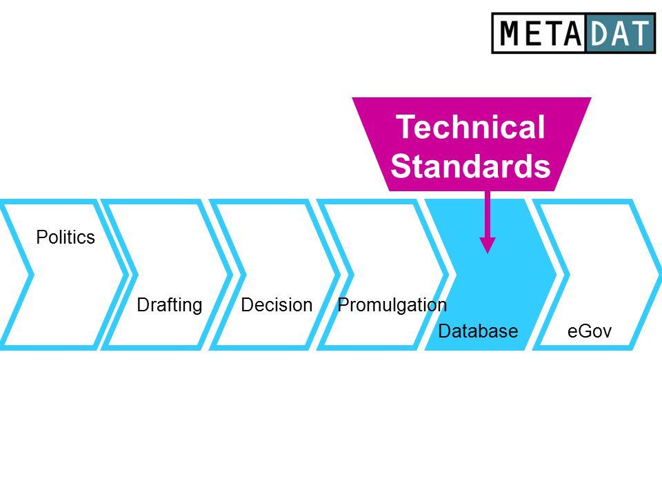 Drafting Database Politics eGov DecisionPromulgation Technical Standards