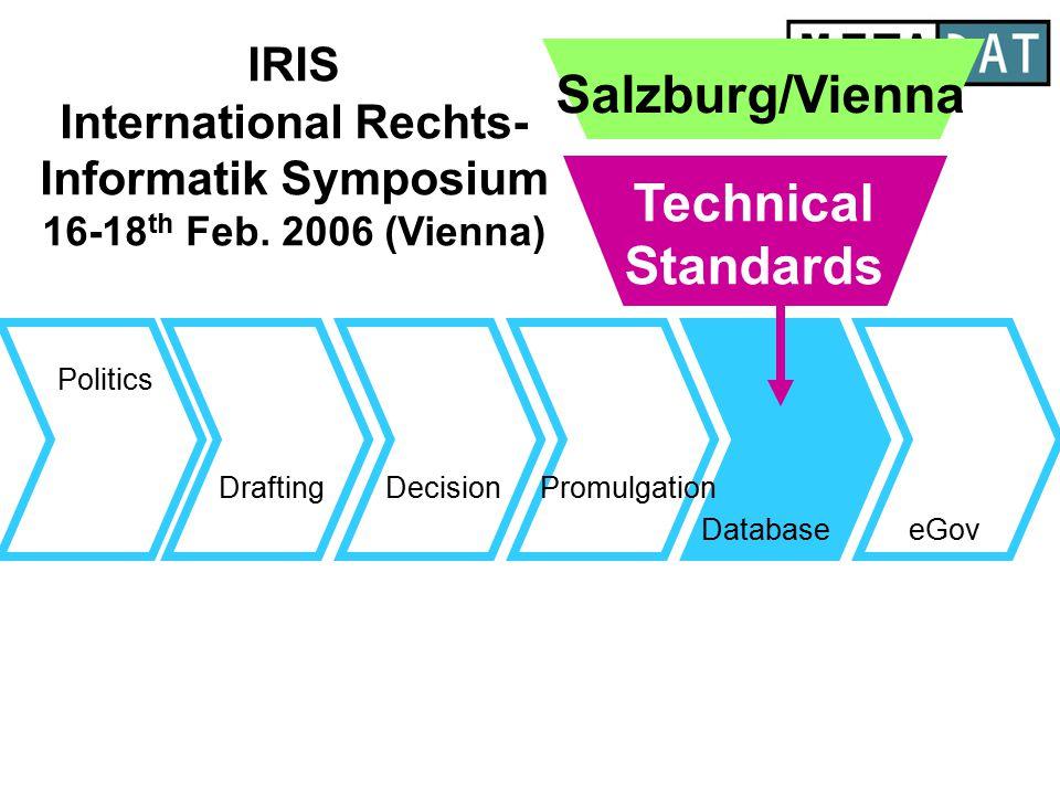 Drafting Database Politics eGov DecisionPromulgation Technical Standards Salzburg/Vienna IRIS International Rechts- Informatik Symposium 16-18 th Feb.