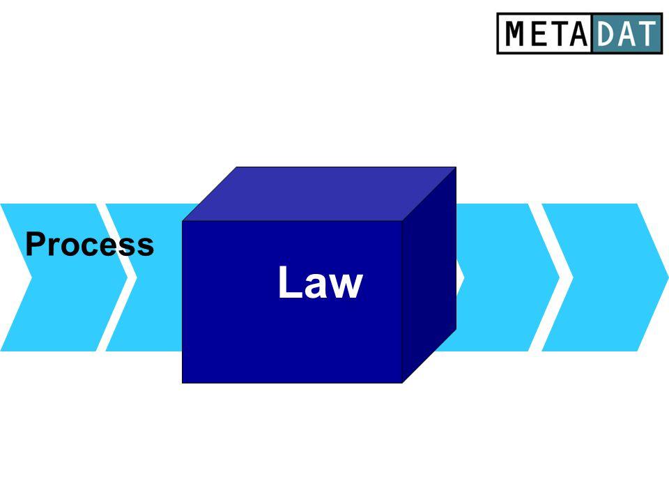 Law Process