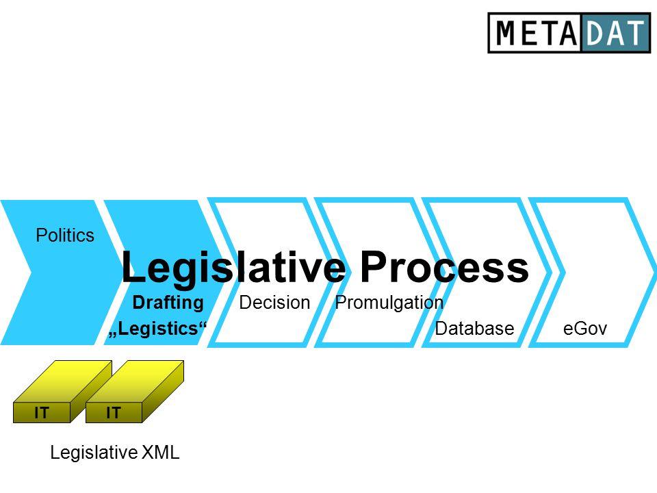 "Legislative Process Drafting Database Politics eGov DecisionPromulgation ""Legistics IT Legislative XML"