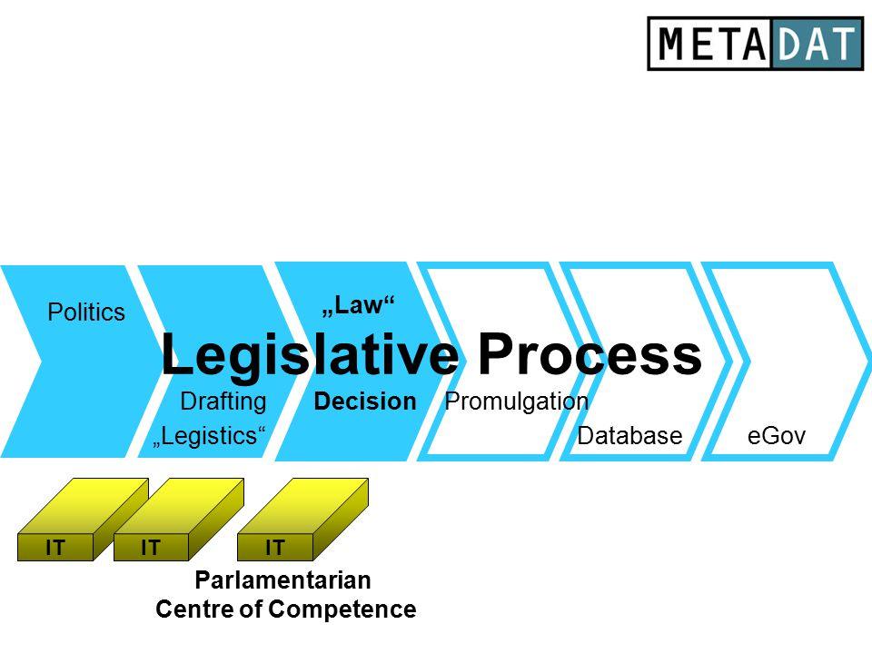 "Legislative Process Drafting Database Politics eGov DecisionPromulgation ""Legistics"" ""Law"" IT Parlamentarian Centre of Competence"