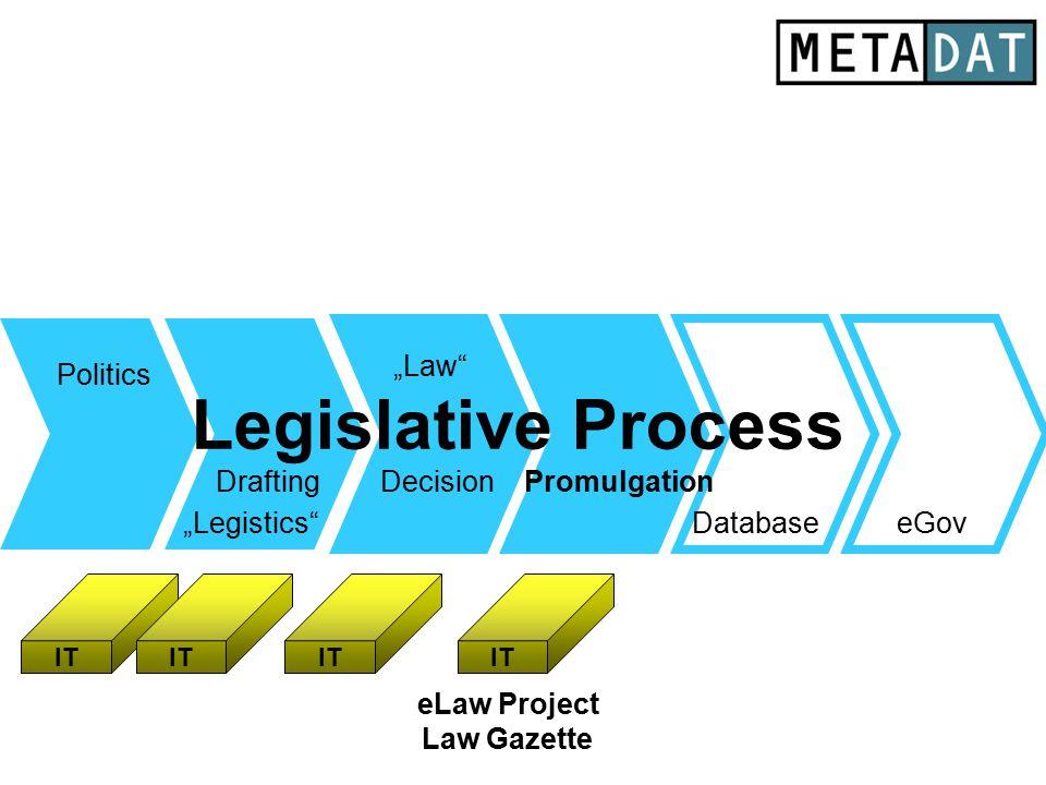 "Legislative Process Drafting Database Politics eGov DecisionPromulgation ""Legistics"" ""Law"" IT eLaw Project Law Gazette"