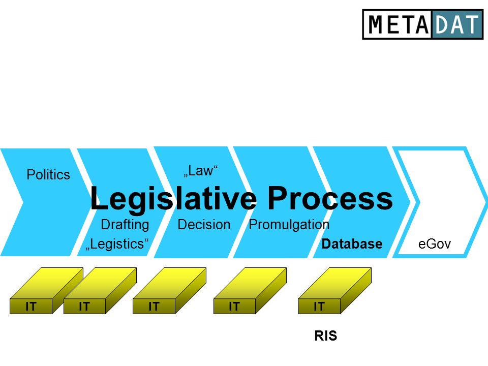 "Legislative Process Drafting Database Politics eGov DecisionPromulgation ""Legistics"" ""Law"" IT RIS"