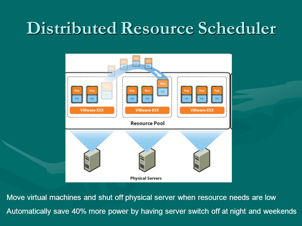 Distributed Resource Scheduler Move virtual machines and shut off physical server when resource needs are low Automatically save 40% more power by hav