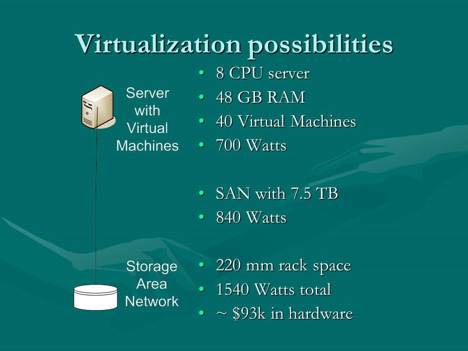 SAN holds shared virtual machines Fibre channel card in each server which can work in redundant pairs Full bandwidth fibre switch 400 MB/s Models up to 900 TB Can be extended by adding Disk Enclosures without powering off