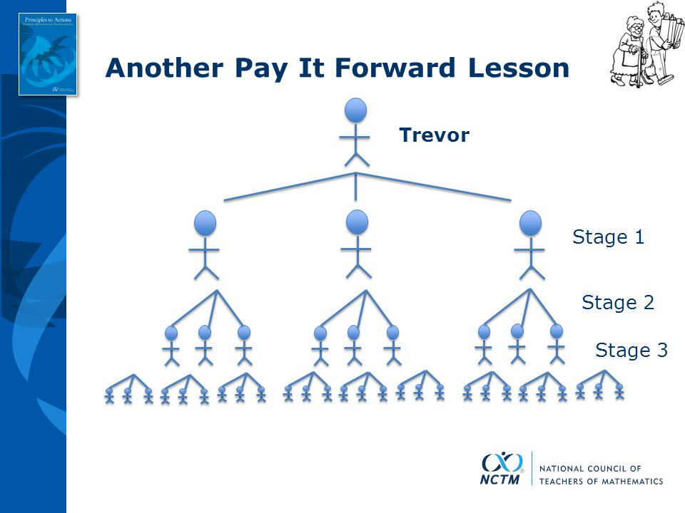 Another Pay It Forward Lesson Stage 1 Stage 2 Stage 3 Trevor