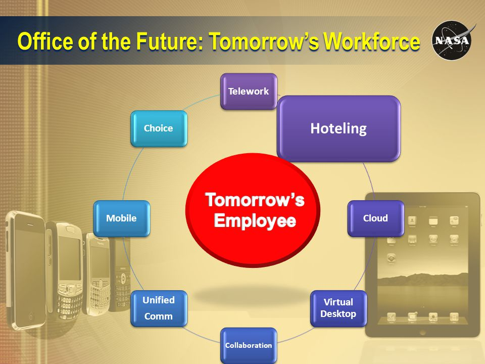 Office of the Future: Tomorrow's Workforce Telework Hoteling Cloud Virtual Desktop Collaboration Unified Comm MobileChoice
