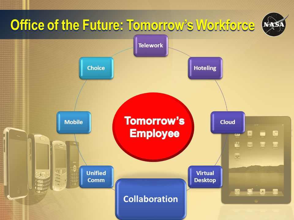 Office of the Future: Tomorrow's Workforce TeleworkHotelingCloud Virtual Desktop Collaboration Unified Comm MobileChoice
