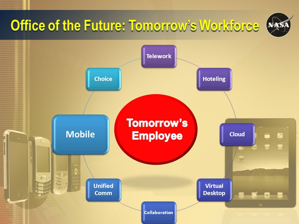 Office of the Future: Tomorrow's Workforce TeleworkHotelingCloud Virtual Desktop Collaboration Unified Comm Mobile Choice