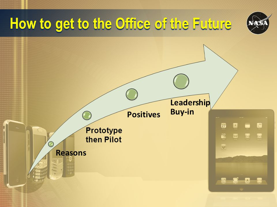 Reasons How to get to the Office of the Future Prototype then Pilot Positives Leadership Buy-in