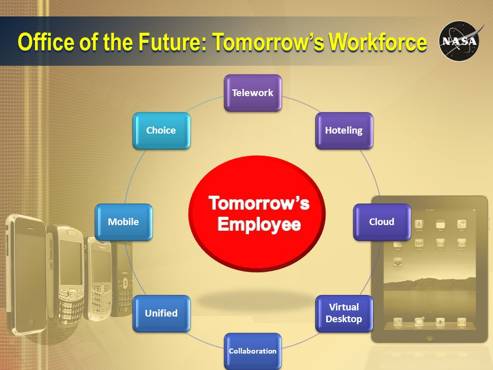 Office of the Future: Tomorrow's Workforce TeleworkHotelingCloud Virtual Desktop Collaboration UnifiedMobileChoice