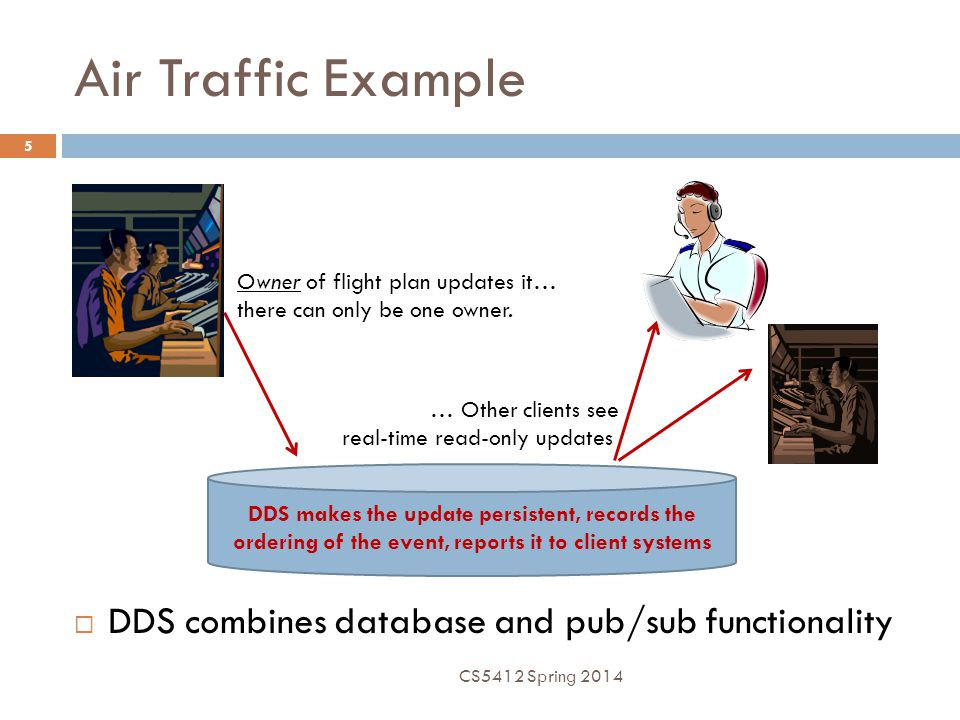 Air Traffic Example CS5412 Spring  DDS combines database and pub/sub functionality Owner of flight plan updates it… there can only be one owner.