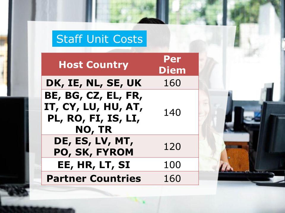 Staff Unit Costs Host Country Per Diem DK, IE, NL, SE, UK160 BE, BG, CZ, EL, FR, IT, CY, LU, HU, AT, PL, RO, FI, IS, LI, NO, TR 140 DE, ES, LV, MT, PO