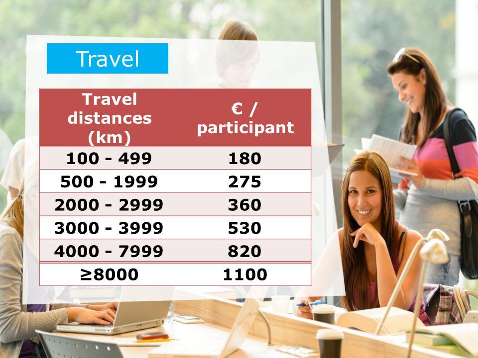 Travel Travel distances (km) € / participant 100 - 499180 500 - 1999275 2000 - 2999360 3000 - 3999530 4000 - 7999820 ≥80001100