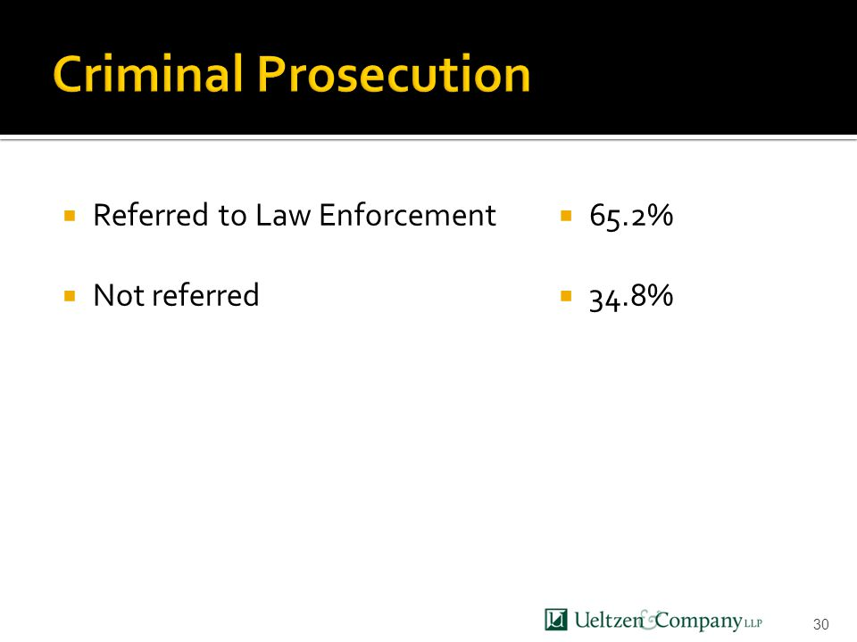  Referred to Law Enforcement  Not referred  65.2%  34.8% 30