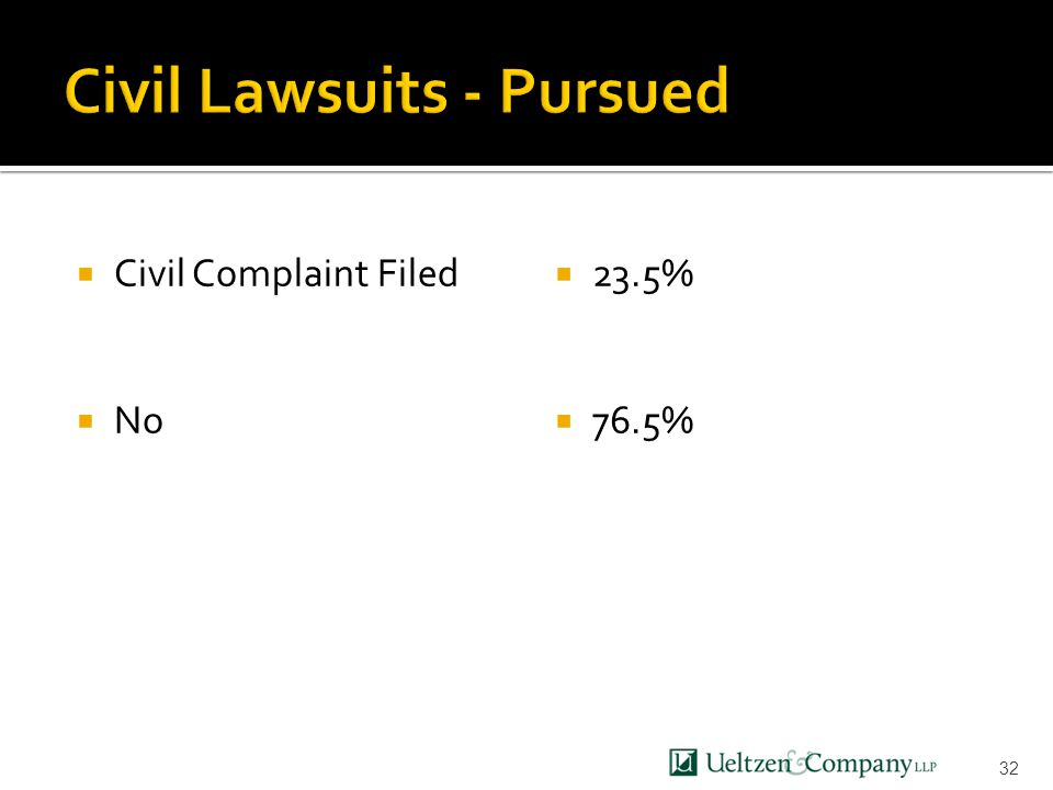 Civil Complaint Filed  No  23.5%  76.5% 32