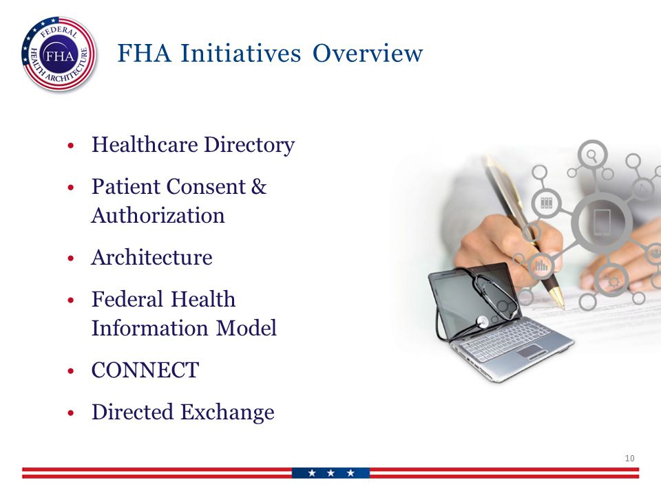 FHA Initiatives Overview Healthcare Directory Patient Consent & Authorization Architecture Federal Health Information Model CONNECT Directed Exchange 10