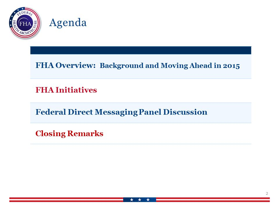 FHA Overview: Background and Moving Ahead in 2015 3