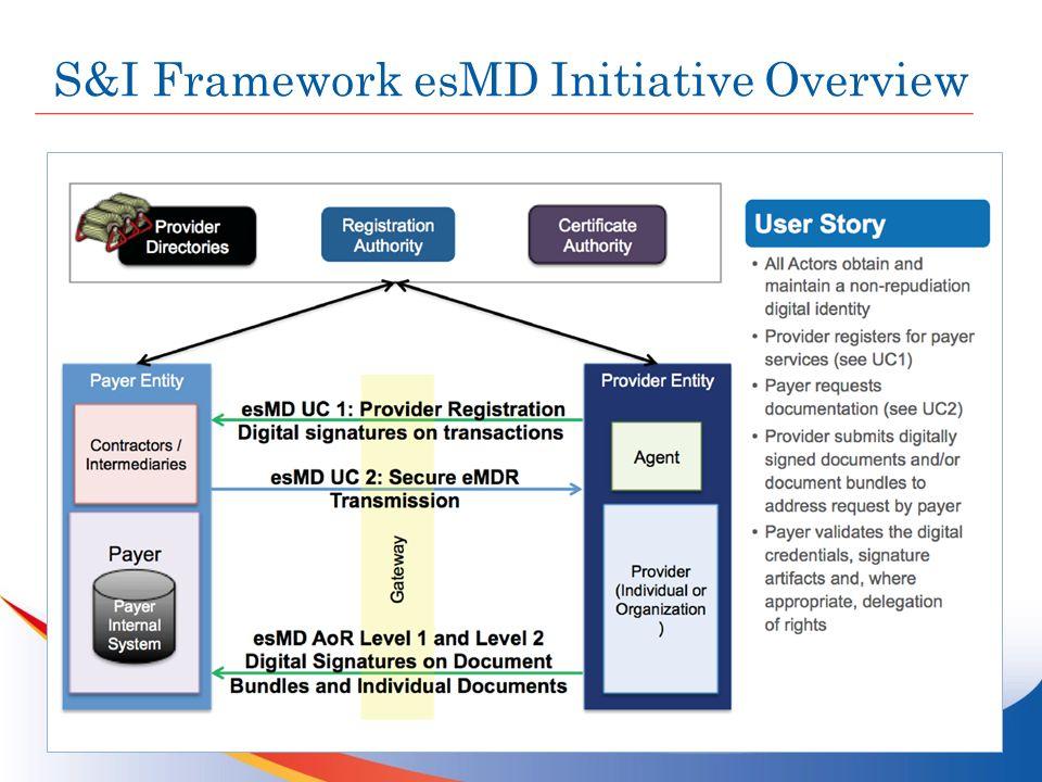 S&I Framework esMD Initiative Overview