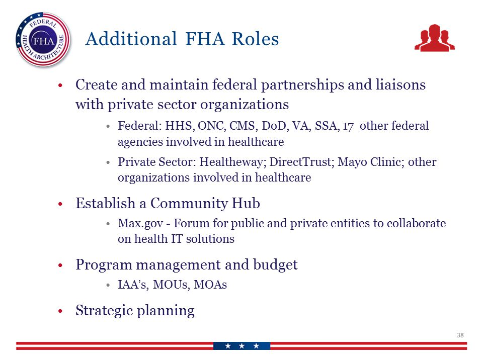 Additional FHA Roles Create and maintain federal partnerships and liaisons with private sector organizations Federal: HHS, ONC, CMS, DoD, VA, SSA, 17 other federal agencies involved in healthcare Private Sector: Healtheway; DirectTrust; Mayo Clinic; other organizations involved in healthcare Establish a Community Hub Max.gov - Forum for public and private entities to collaborate on health IT solutions Program management and budget IAA's, MOUs, MOAs Strategic planning 38