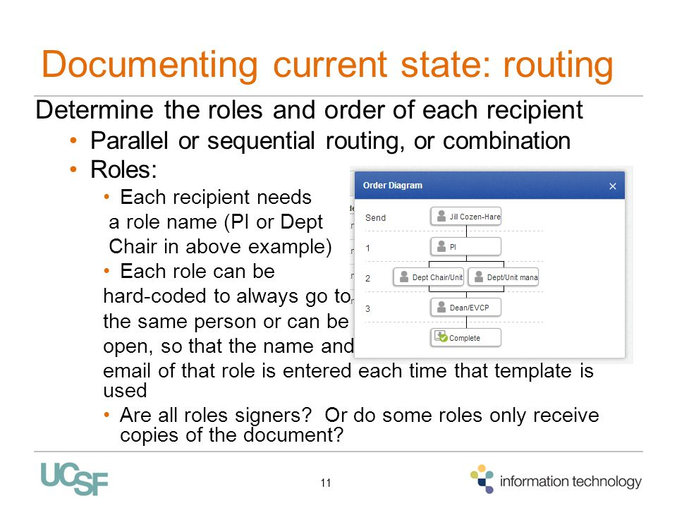 Documenting current state: routing Determine the roles and order of each recipient Parallel or sequential routing, or combination Roles: Each recipient needs a role name (PI or Dept Chair in above example) Each role can be hard-coded to always go to the same person or can be open, so that the name and email of that role is entered each time that template is used Are all roles signers.