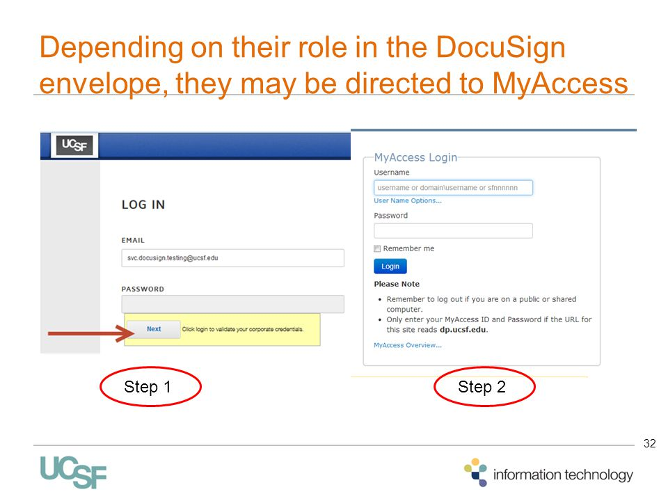 Depending on their role in the DocuSign envelope, they may be directed to MyAccess 32 Step 1Step 2